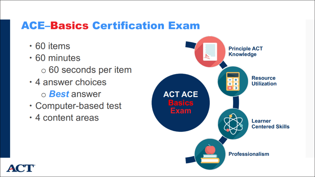 Become An Act Certified Educator Act Club